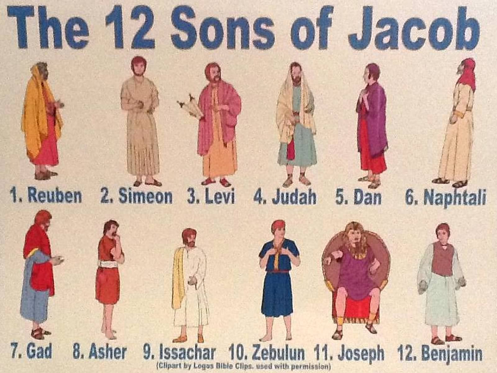 The Testaments of the Twelve Patriarchs – An Early Christian Text of the 12 Sons of Jacob